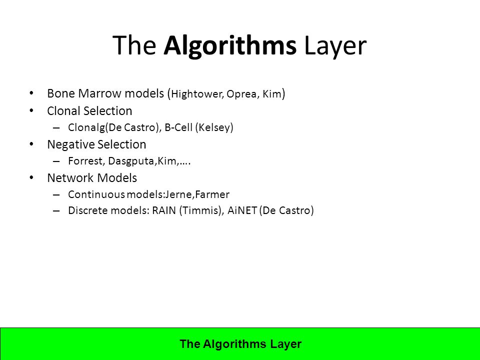Lecture 4CBA - Artificial Immune Systems The Algorithms Layer Bone Marrow models ( Hightower, Oprea, Kim ) Clonal Selection – Clonalg(De Castro), B-Cell (Kelsey) Negative Selection – Forrest, Dasgputa,Kim,….