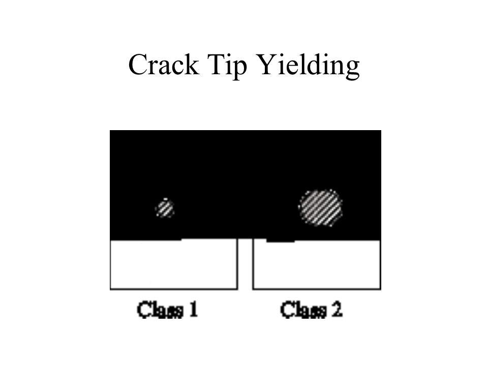 Crack Tip Yielding