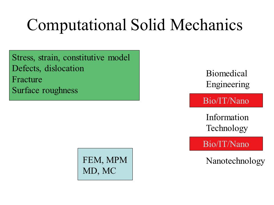 Computational Solid Mechanics Bio/IT/Nano Biomedical Engineering Information Technology Nanotechnology Stress, strain, constitutive model Defects, dis