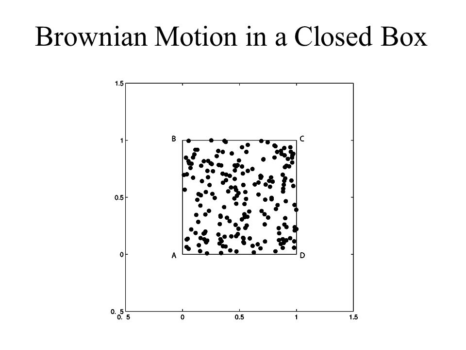 Brownian Motion in a Closed Box