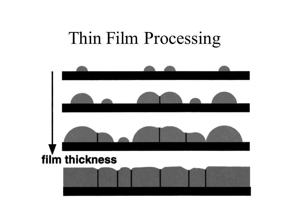 Thin Film Processing