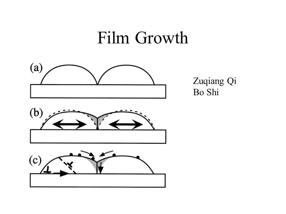 Film Growth Zuqiang Qi Bo Shi