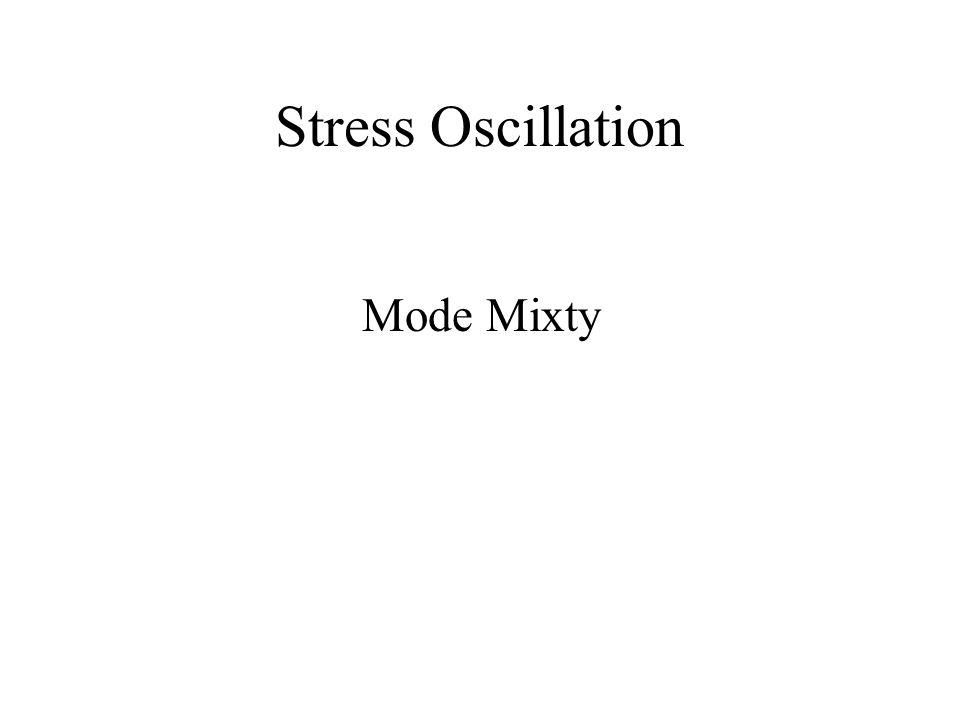 Stress Oscillation Mode Mixty
