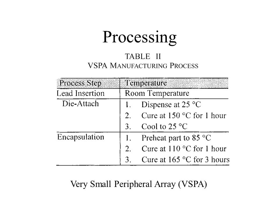 Processing Very Small Peripheral Array (VSPA)