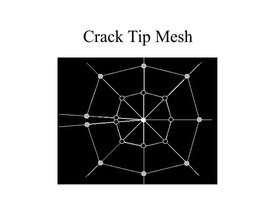 Crack Tip Mesh