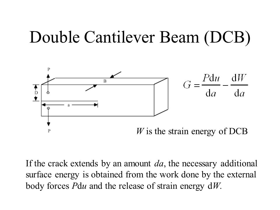 Double Cantilever Beam (DCB) If the crack extends by an amount da, the necessary additional surface energy is obtained from the work done by the external body forces Pdu and the release of strain energy dW.