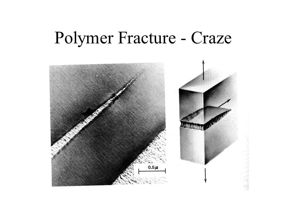 Polymer Fracture - Craze