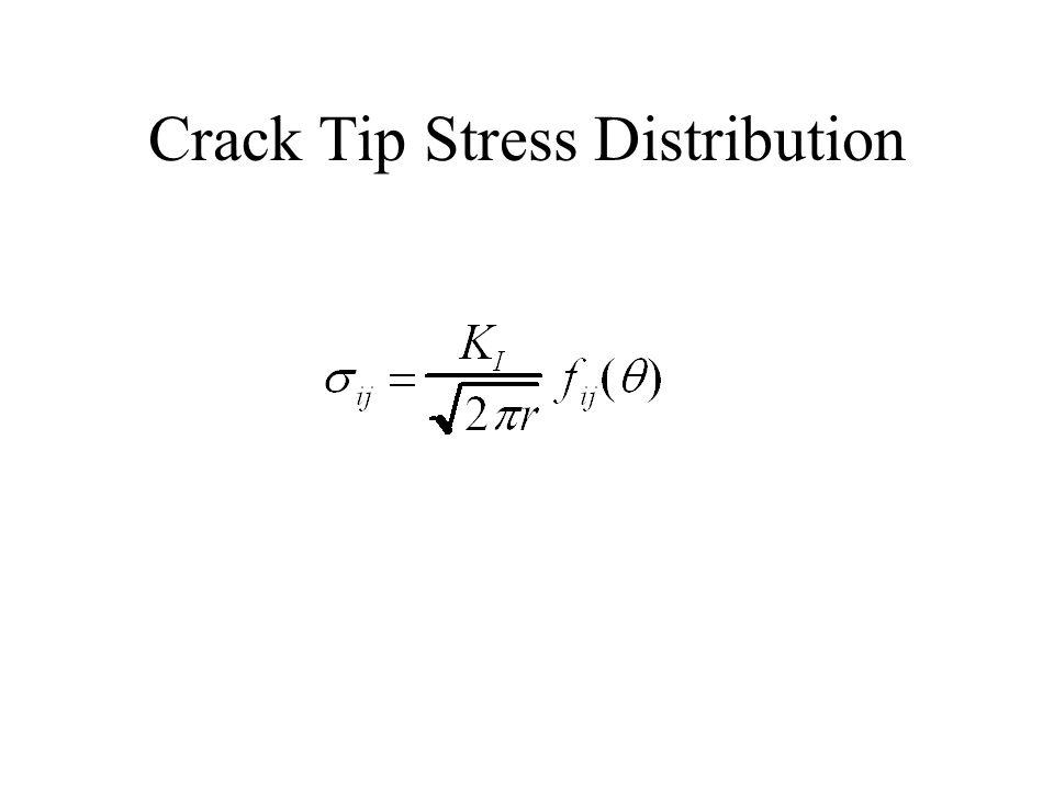 Crack Tip Stress Distribution