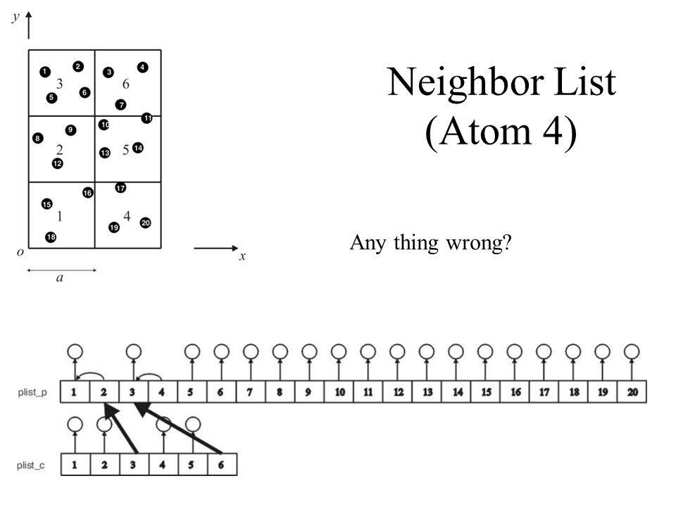 Neighbor List (Atom 4) Any thing wrong