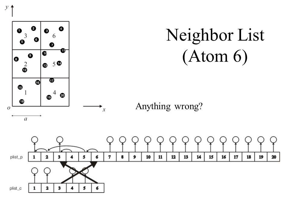 Neighbor List (Atom 6) Anything wrong