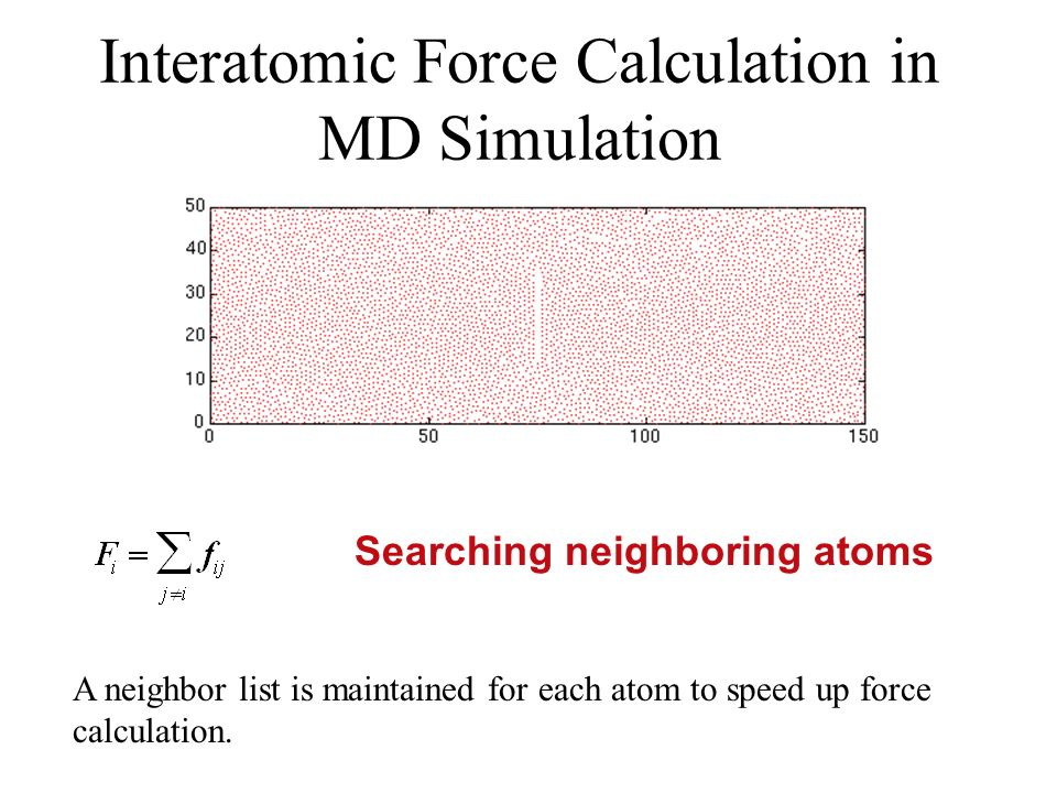 Interatomic Force Calculation in MD Simulation A neighbor list is maintained for each atom to speed up force calculation. Searching neighboring atoms
