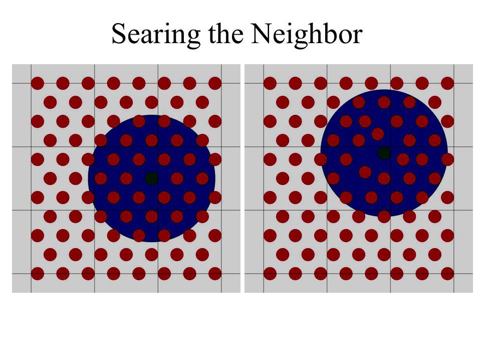 Searing the Neighbor