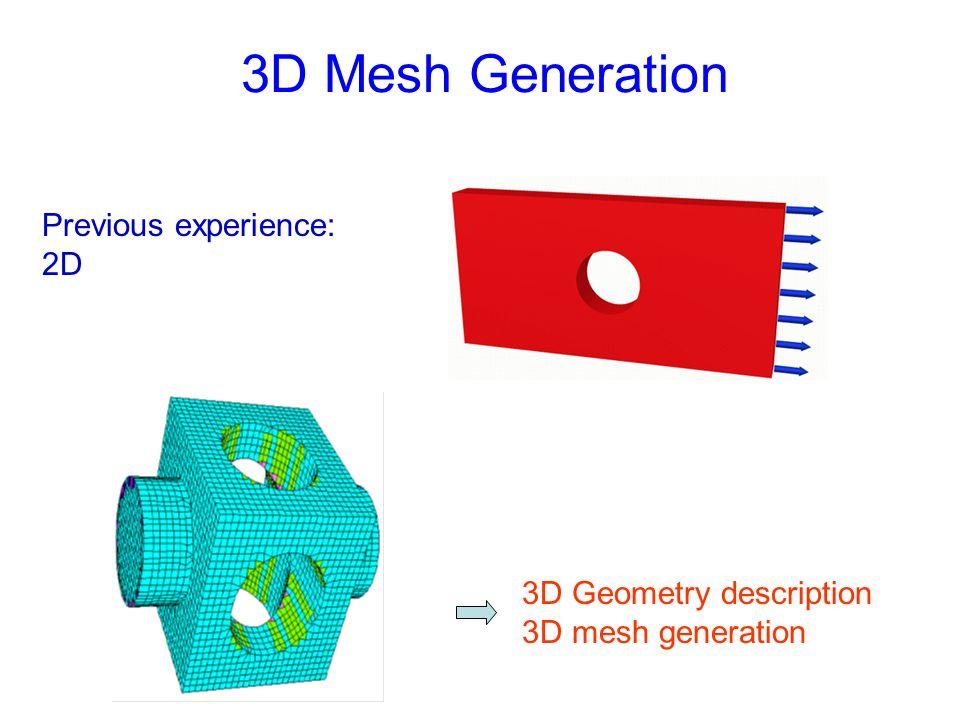 3D Mesh Generation Previous experience: 2D 3D Geometry description 3D mesh generation
