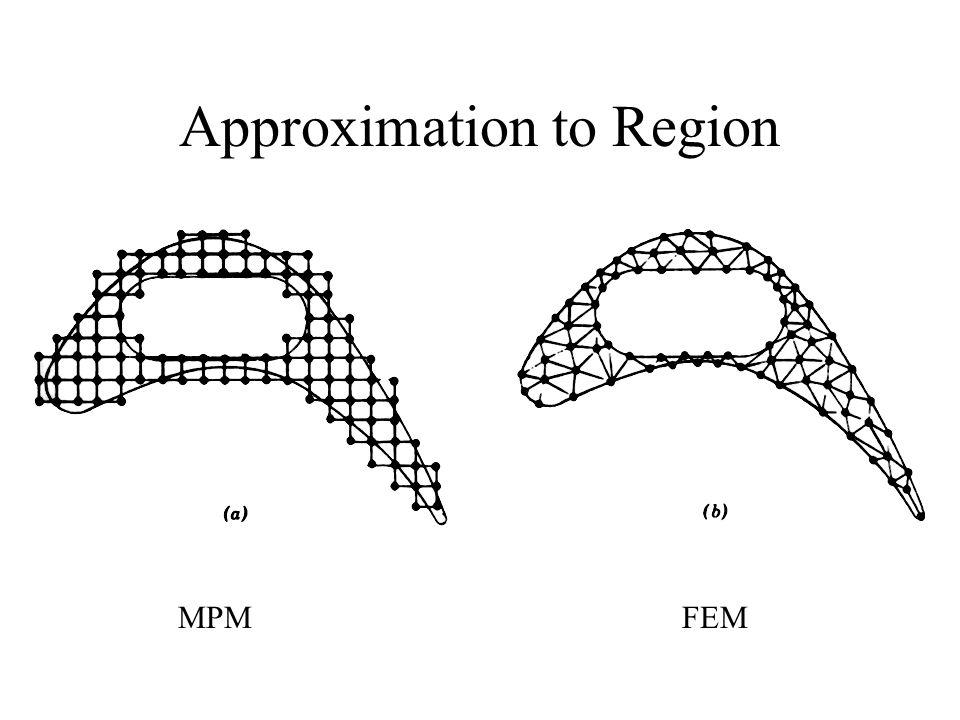 Approximation to Region MPMFEM