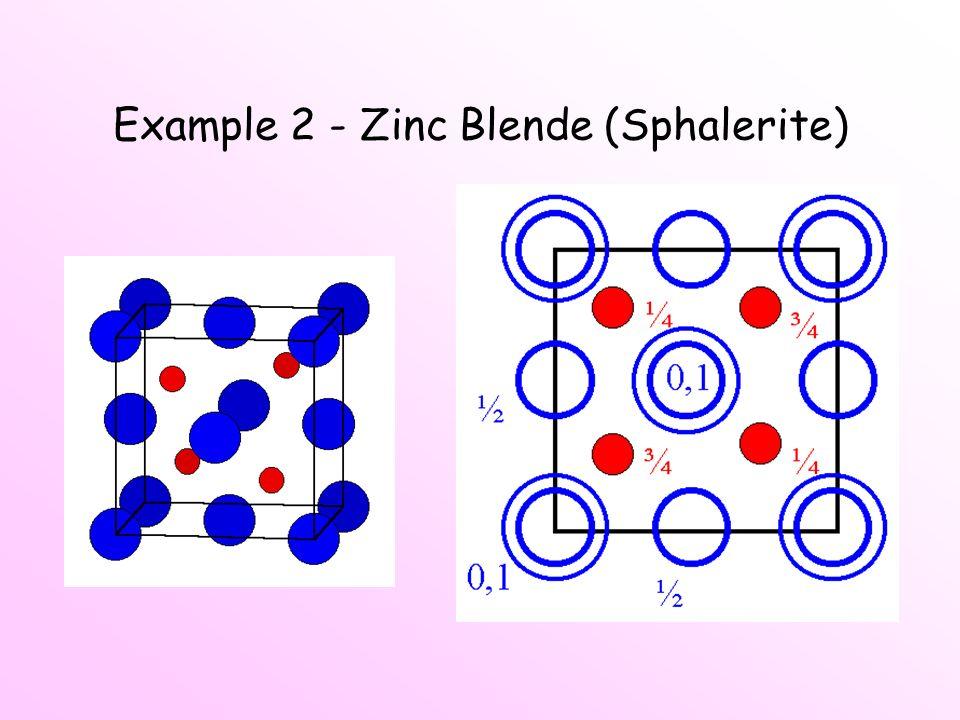 Example 2 - Zinc Blende (Sphalerite)