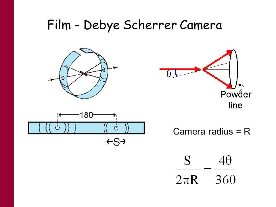 Film - Debye Scherrer Camera Camera radius = R