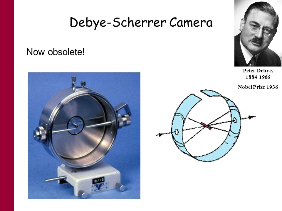 Debye-Scherrer Camera Now obsolete! Peter Debye, 1884-1966 Nobel Prize 1936