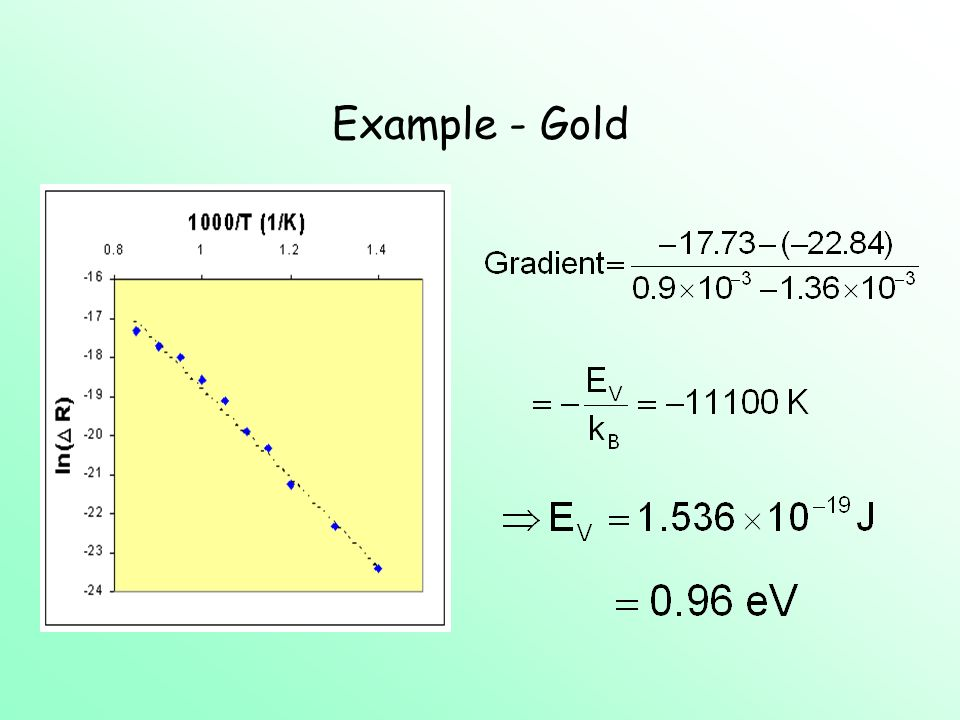 Example - Gold