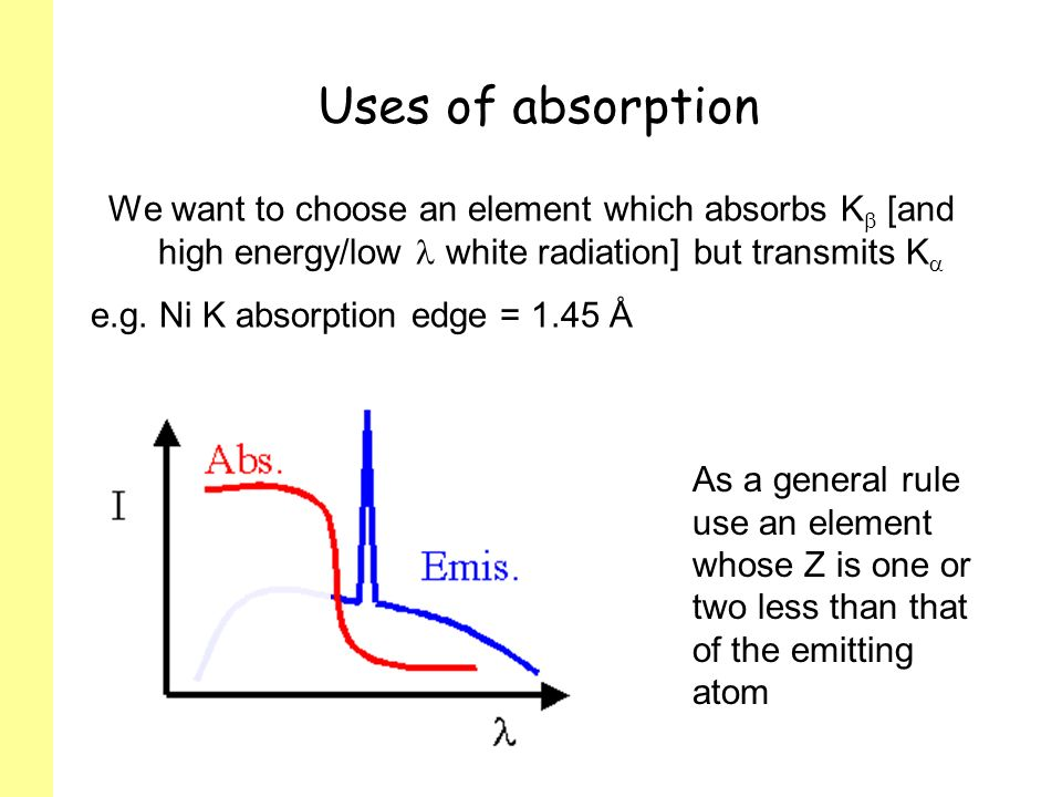 Uses of absorption We want to choose an element which absorbs K [and high energy/low white radiation] but transmits K e.g.