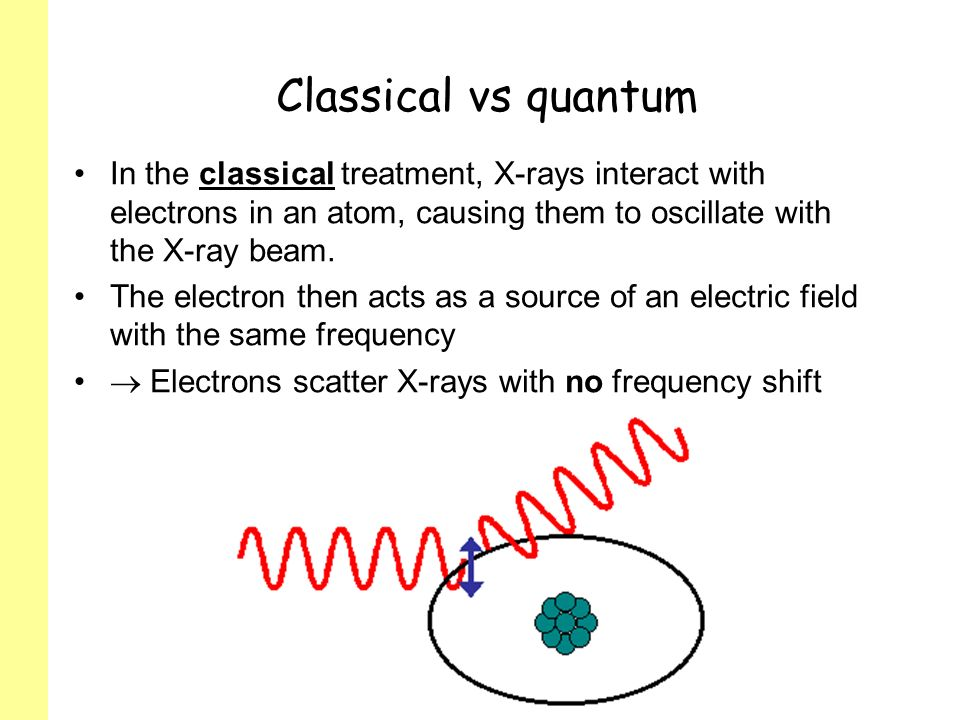 Classical vs quantum In the classical treatment, X-rays interact with electrons in an atom, causing them to oscillate with the X-ray beam.