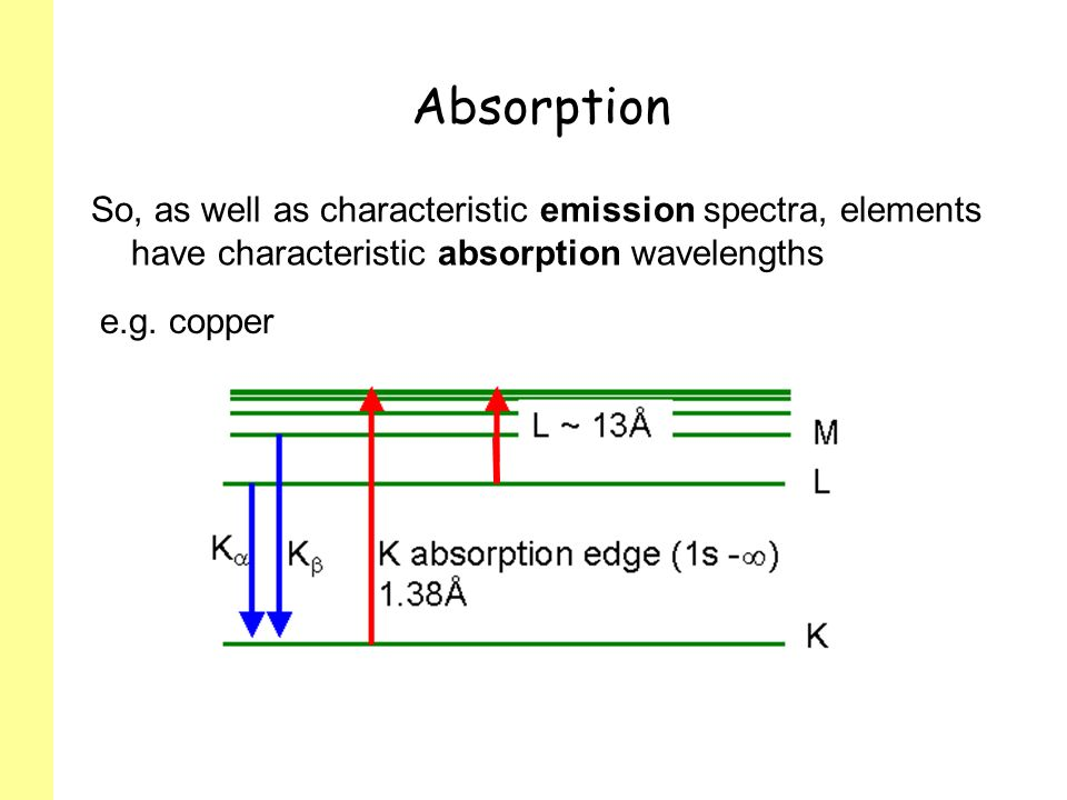 Absorption So, as well as characteristic emission spectra, elements have characteristic absorption wavelengths e.g.