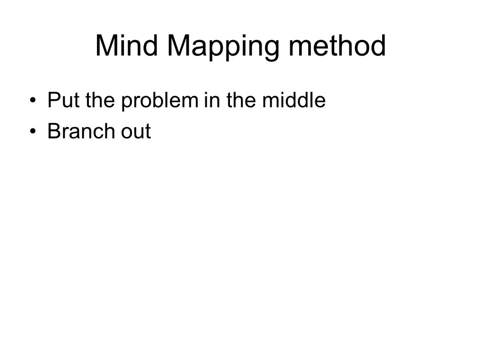 Mind Mapping method Put the problem in the middle Branch out