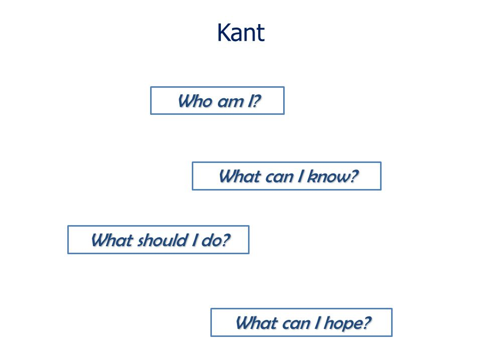 Kant Who am I? What can I hope? What should I do? What can I know?