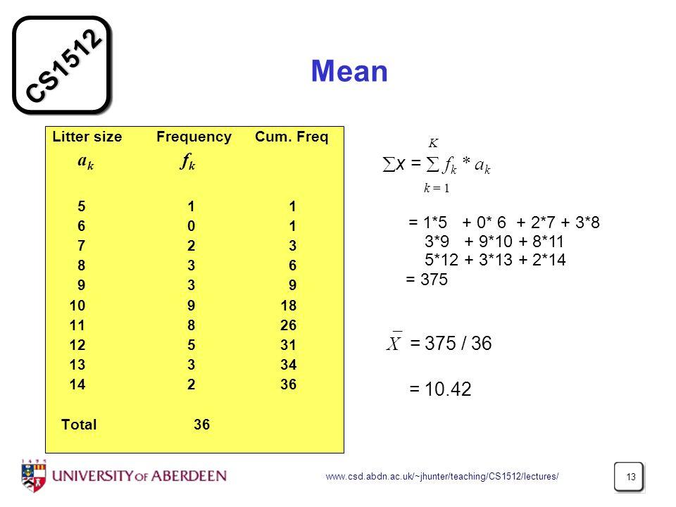 CS1512 www.csd.abdn.ac.uk/~jhunter/teaching/CS1512/lectures/ 13 Mean Litter size Frequency Cum. Freq a k f k 5 1 1 6 0 1 72 3 83 6 93 9 10 9 18 118 26