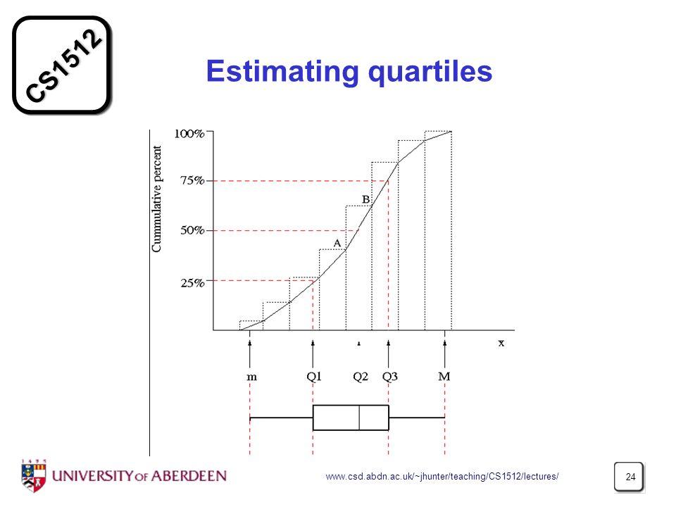 CS1512 www.csd.abdn.ac.uk/~jhunter/teaching/CS1512/lectures/ 24 Estimating quartiles