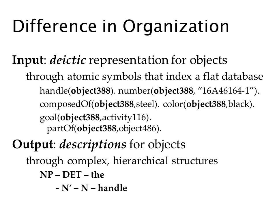 Difference in Organization Input: deictic representation for objects through atomic symbols that index a flat database handle(object388).