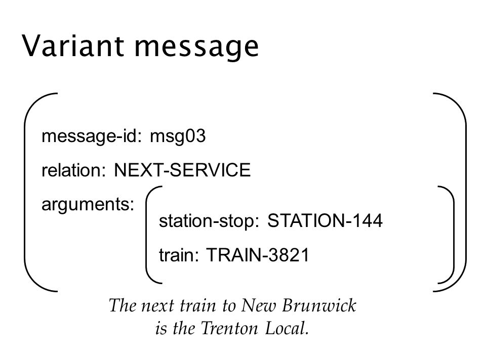 Variant message message-id: msg03 relation: NEXT-SERVICE arguments: station-stop: STATION-144 train: TRAIN-3821 The next train to New Brunwick is the Trenton Local.