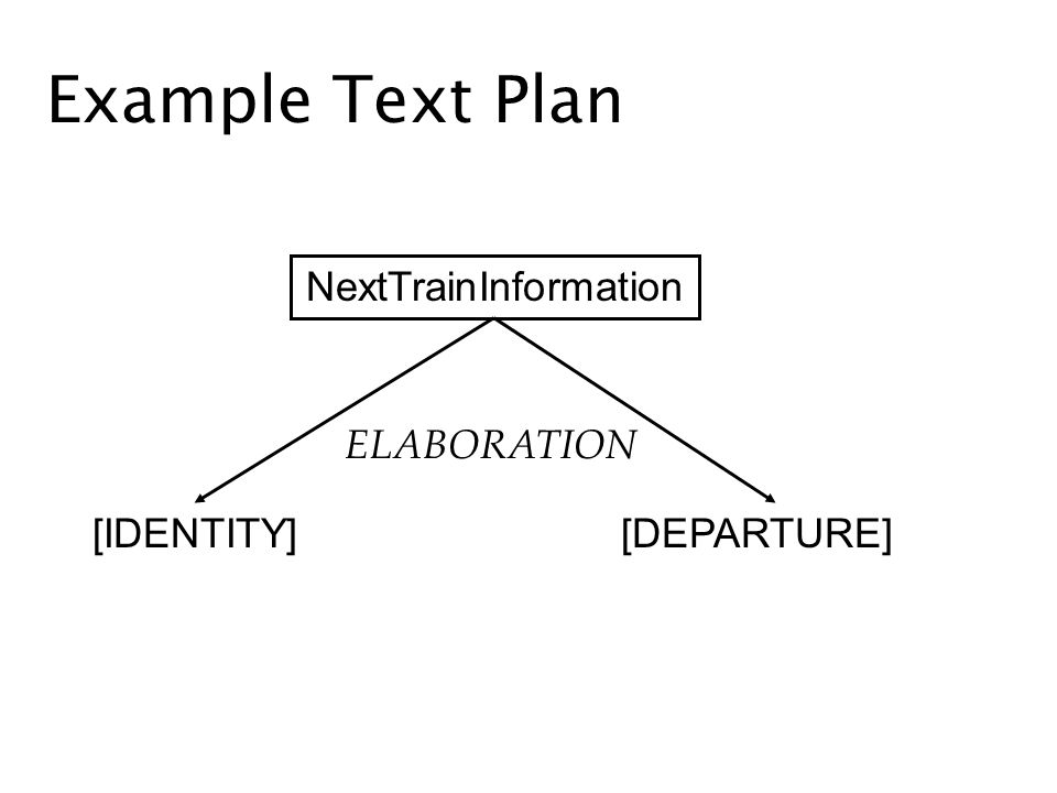 Example Text Plan NextTrainInformation ELABORATION [DEPARTURE][IDENTITY]
