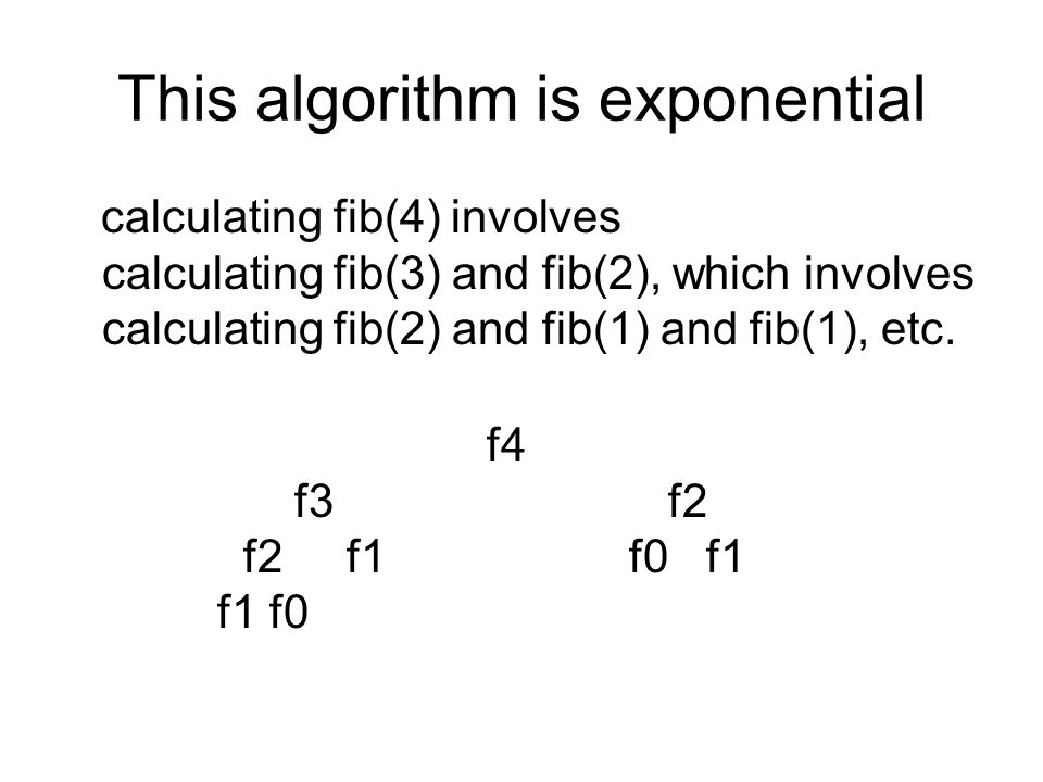 This algorithm is exponential calculating fib(4) involves calculating fib(3) and fib(2), which involves calculating fib(2) and fib(1) and fib(1), etc.