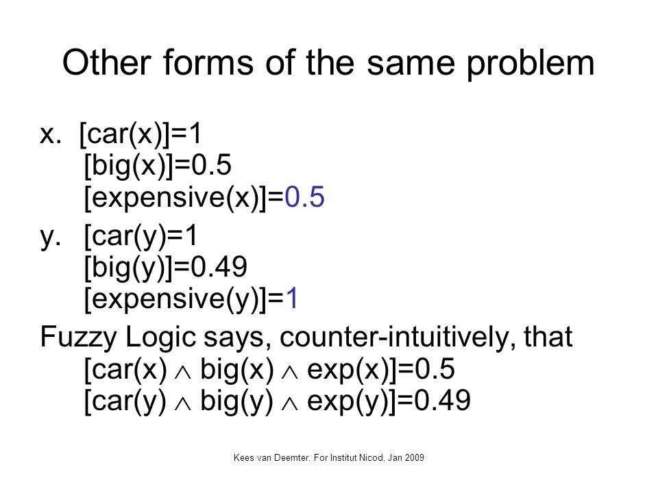 Kees van Deemter. For Institut Nicod, Jan 2009 Other forms of the same problem x.