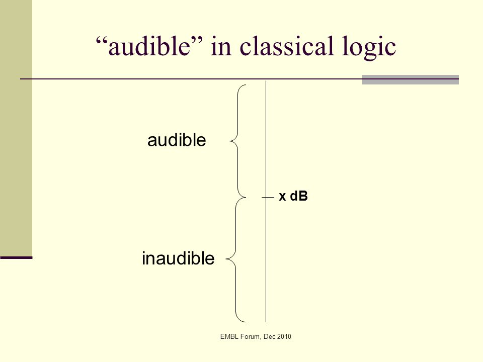 EMBL Forum, Dec 2010 audible in classical logic audible inaudible x dB