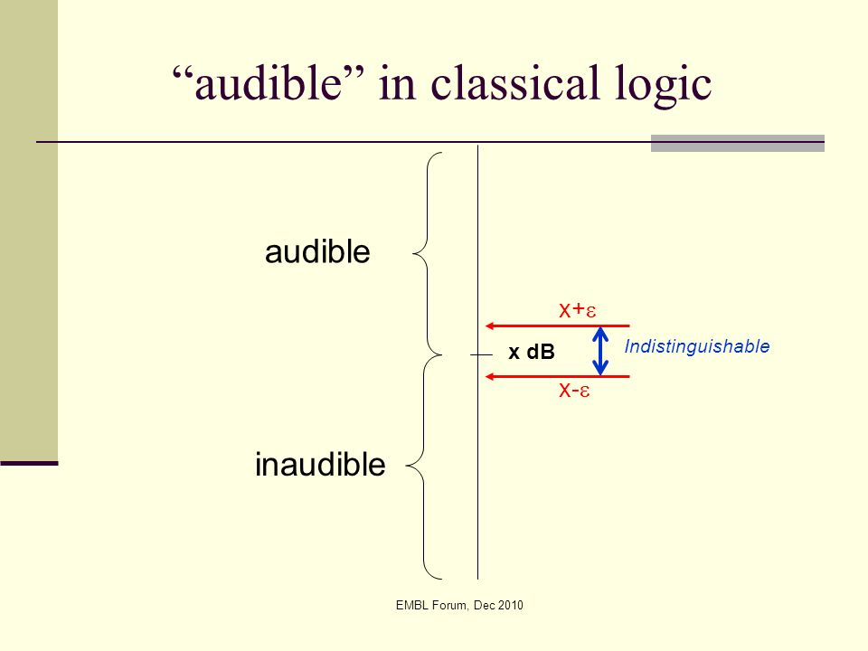 EMBL Forum, Dec 2010 audible in classical logic x dB audible inaudible Indistinguishable x+ x-