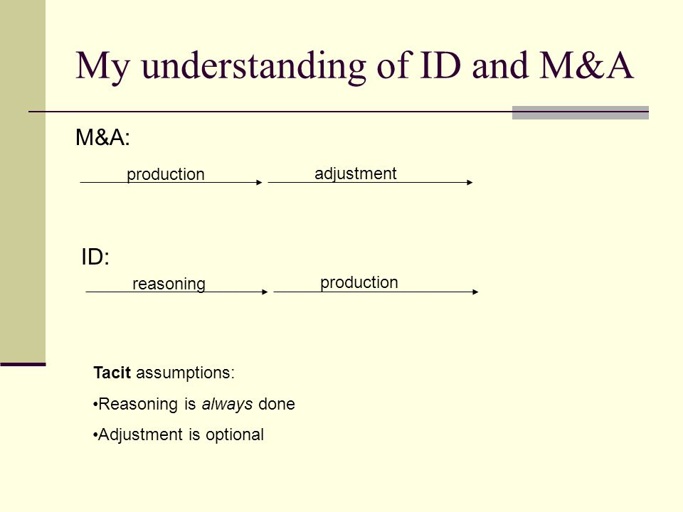 My understanding of ID and M&A M&A: production adjustment ID: reasoning production Tacit assumptions: Reasoning is always done Adjustment is optional
