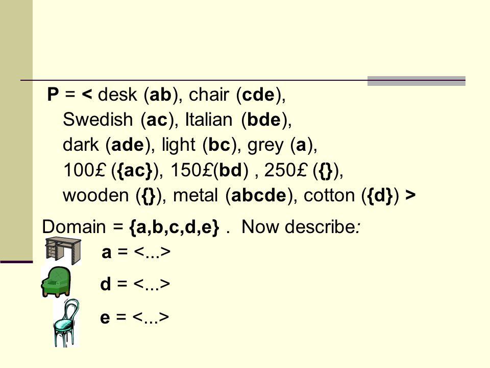P = < desk (ab), chair (cde), Swedish (ac), Italian (bde), dark (ade), light (bc), grey (a), 100£ ({ac}), 150£(bd), 250£ ({}), wooden ({}), metal (abc