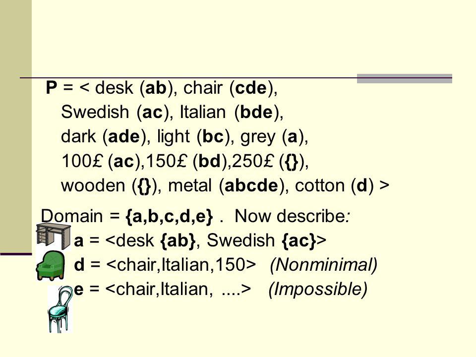 P = < desk (ab), chair (cde), Swedish (ac), Italian (bde), dark (ade), light (bc), grey (a), 100£ (ac),150£ (bd),250£ ({}), wooden ({}), metal (abcde)
