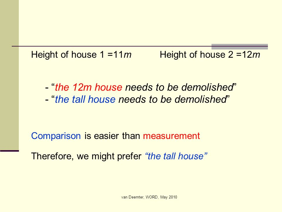van Deemter, WORD, May 2010 Height of house 1 =11m Height of house 2 =12m - the 12m house needs to be demolished - the tall house needs to be demolish