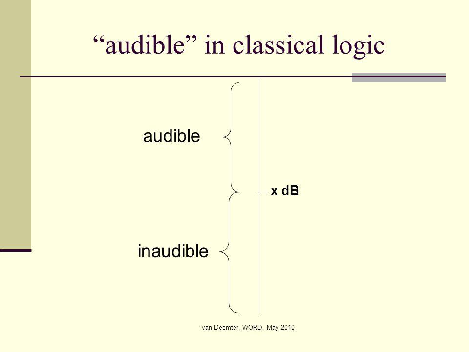 van Deemter, WORD, May 2010 audible in classical logic audible inaudible x dB