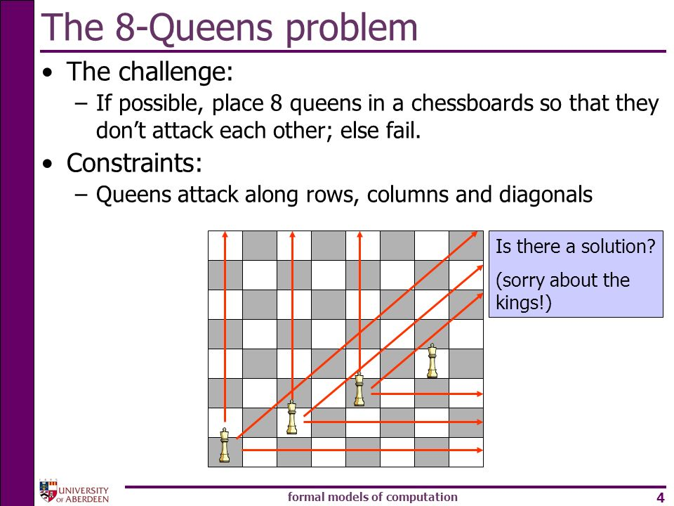 formal models of computation 4 The 8-Queens problem The challenge: –If possible, place 8 queens in a chessboards so that they dont attack each other; else fail.
