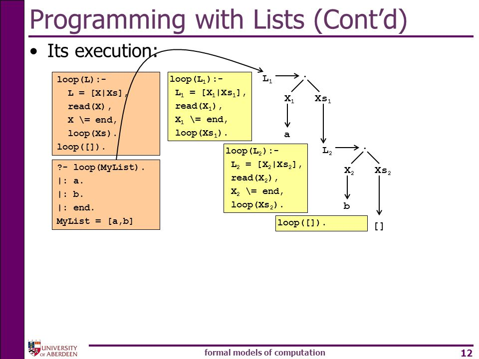 formal models of computation 12 Programming with Lists (Contd) Its execution: loop(L):- L = [X|Xs], read(X), X \= end, loop(Xs). loop([]). loop(L 1 ):