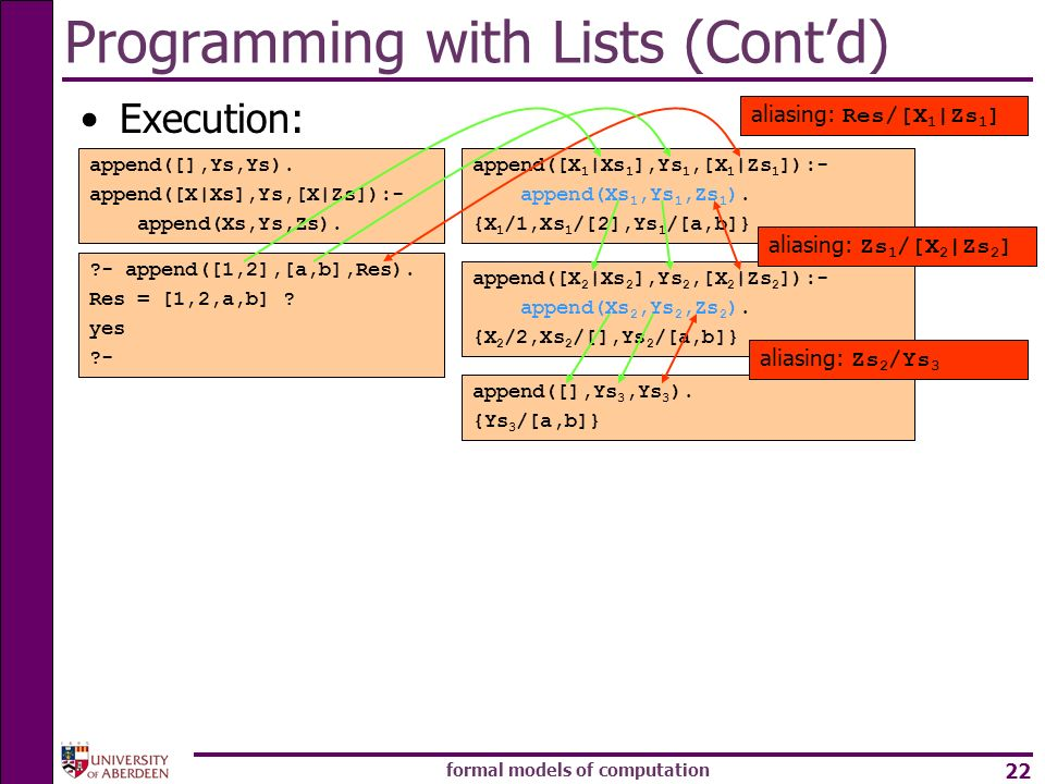 formal models of computation 22 Programming with Lists (Contd) Execution: append([],Ys,Ys). append([X|Xs],Ys,[X|Zs]):- append(Xs,Ys,Zs). ?- append([1,