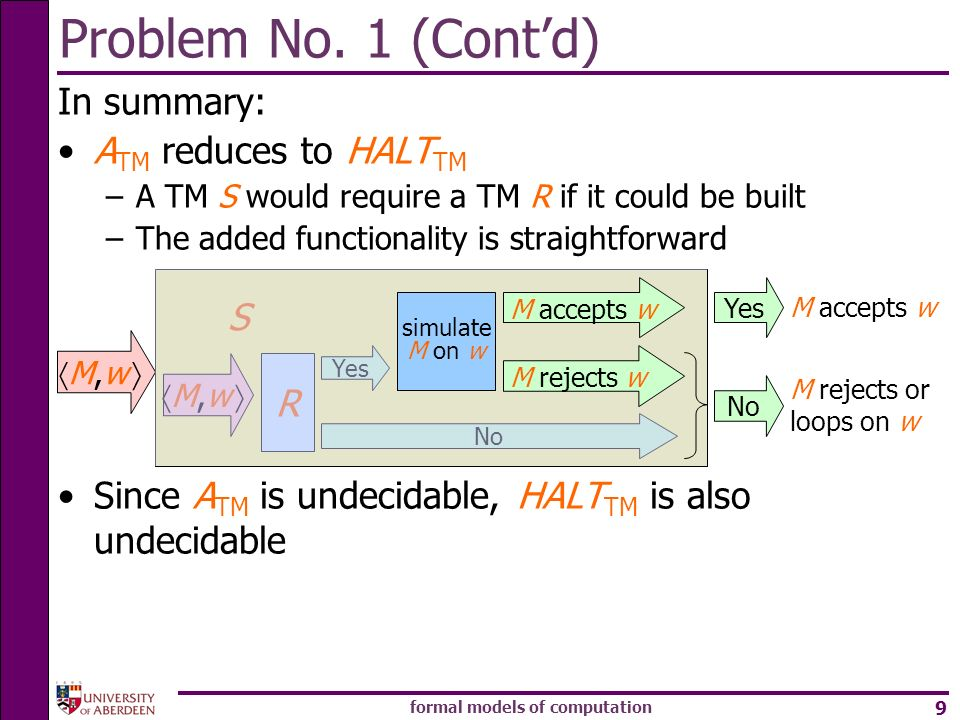 formal models of computation 9 Problem No. 1 (Contd) In summary: A TM reduces to HALT TM –A TM S would require a TM R if it could be built –The added