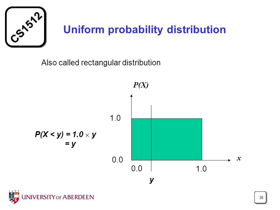 CS1512 36 Uniform probability distribution Also called rectangular distribution 0.0 1.0 x P(X) 0.0 1.0 P(X < y) = 1.0 y = y y
