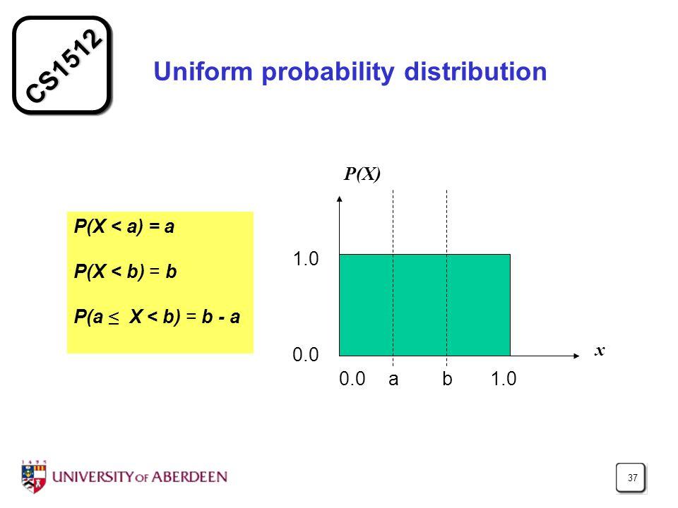 CS1512 37 Uniform probability distribution 0.0 x P(X) 0.0 P(X < a) = a P(X < b) = b P(a X < b) = b - a 1.0 a b