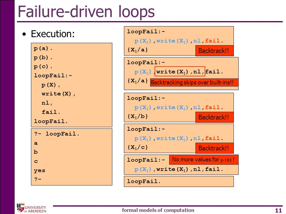 formal models of computation 11 Failure-driven loops Execution: p(a).