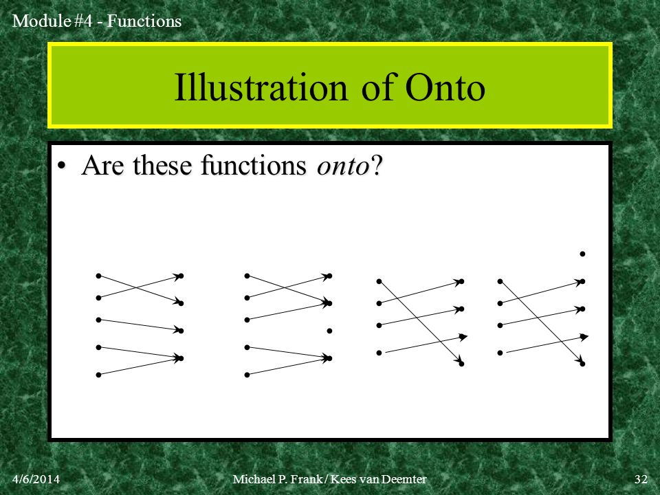 Module #4 - Functions 4/6/2014Michael P. Frank / Kees van Deemter32 Illustration of Onto Are these functions onto?Are these functions onto?