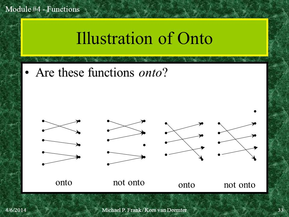 Module #4 - Functions 4/6/2014Michael P. Frank / Kees van Deemter33 Illustration of Onto Are these functions onto?Are these functions onto? onto not o